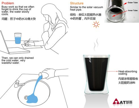 太阳能保温杯:solar glass