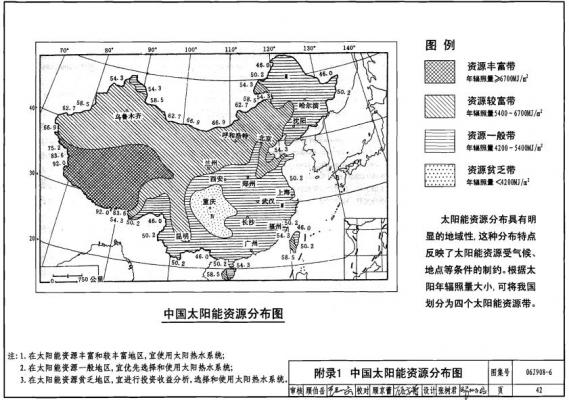 中国太阳能资源分布图.jpg
