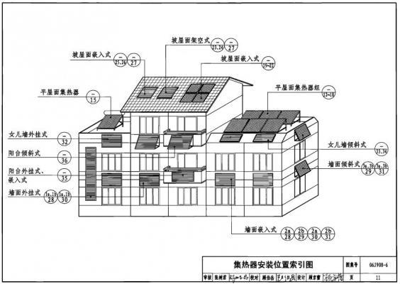太阳能集热器安装位置1.jpg