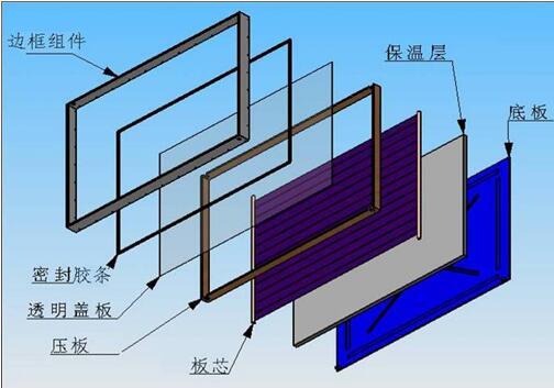 平板太阳能.jpg